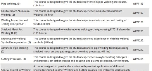 Welding and cutting course descriptions
